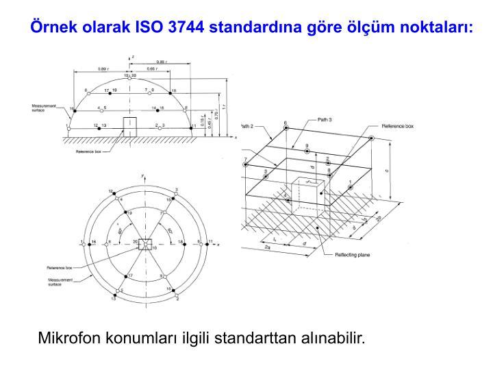 Örnek olarak ISO 3744 standardına göre ölçüm noktaları: