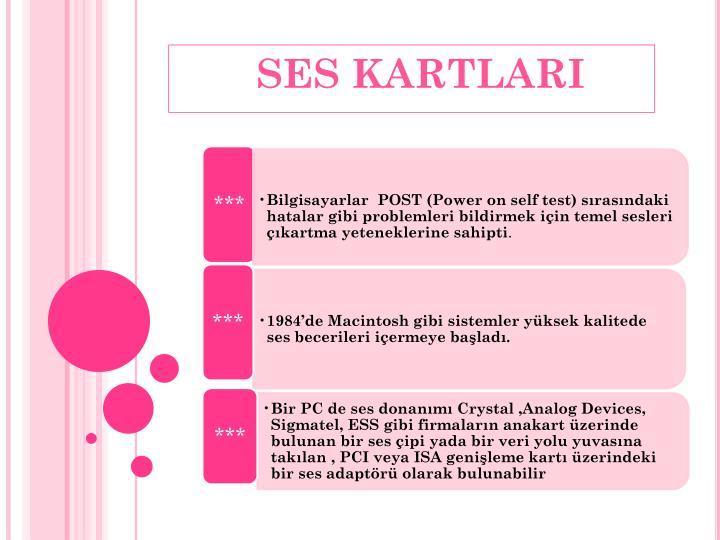 SES KARTLARI