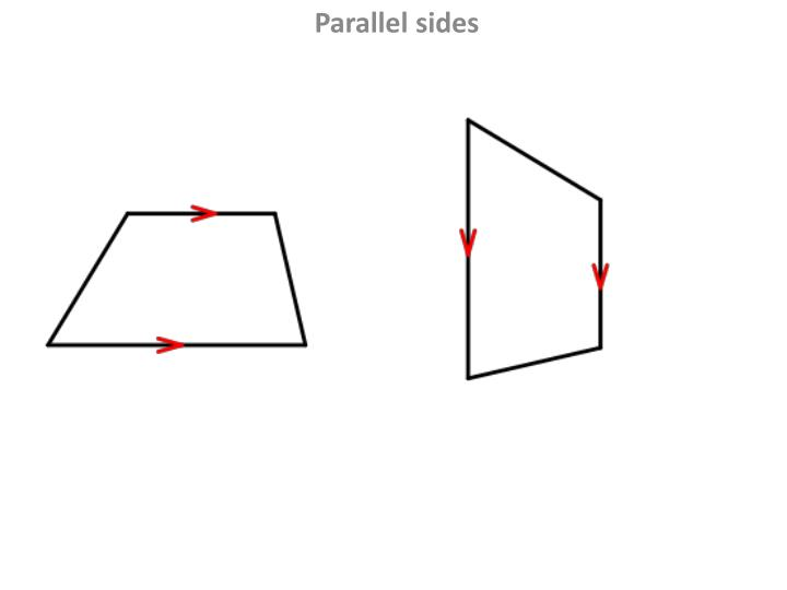 Parallel sides