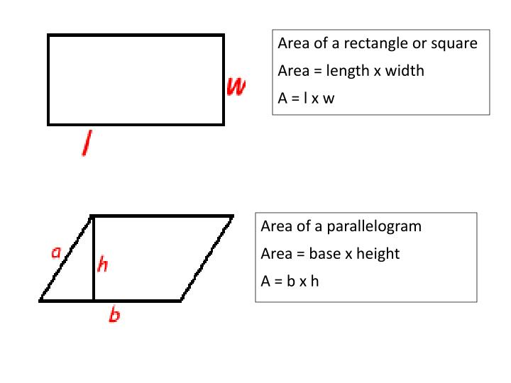Area of a rectangle or square