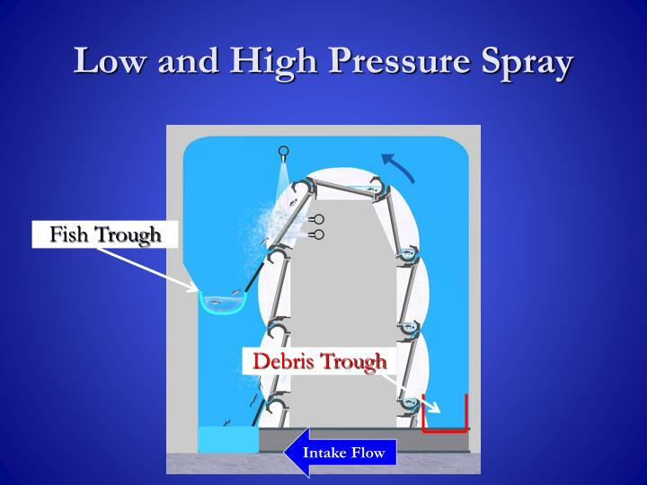 Low and High Pressure Spray