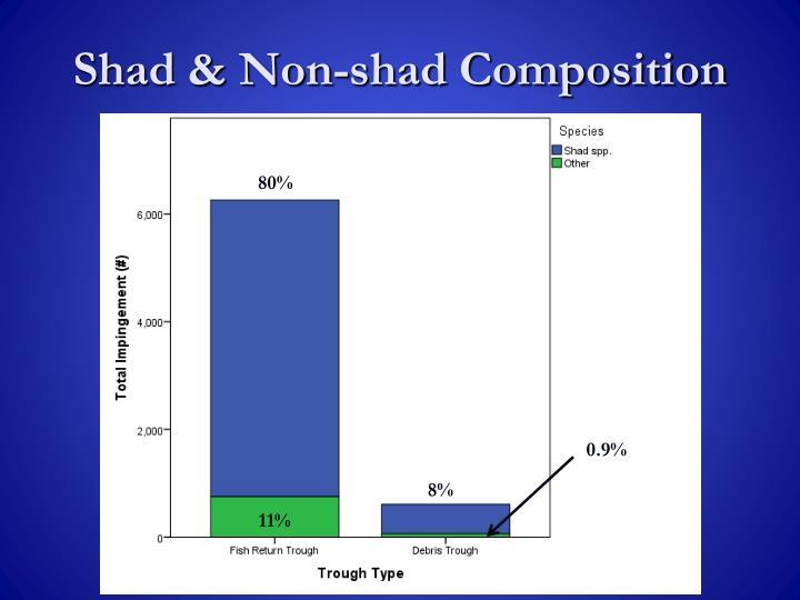 Shad & Non-shad Composition