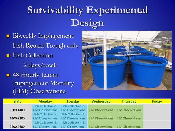 Survivability Experimental Design