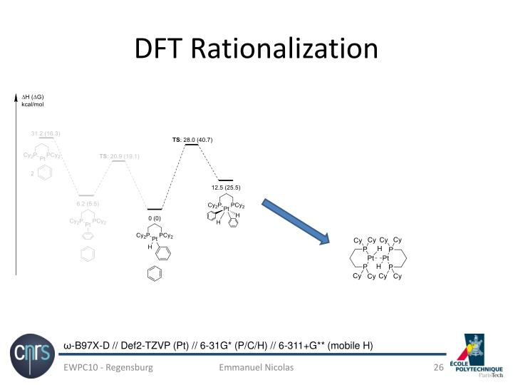 DFT Rationalization