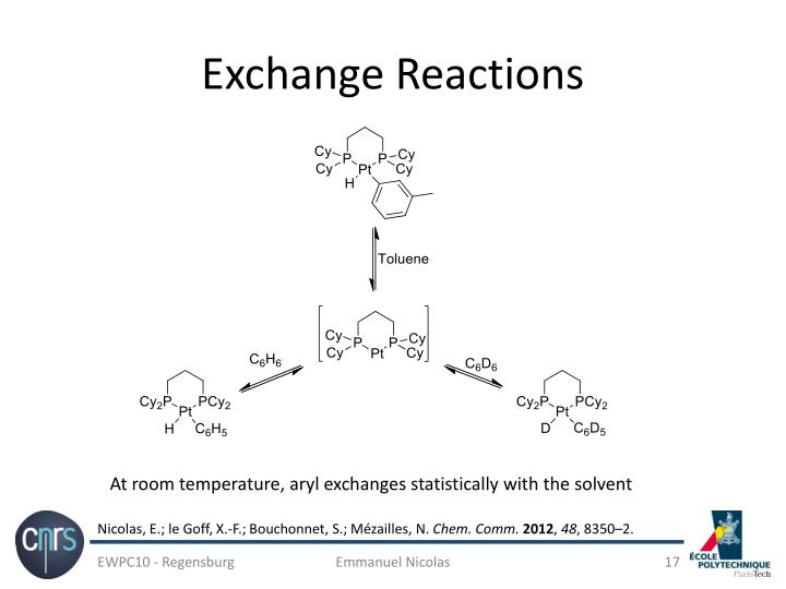 Exchange Reactions
