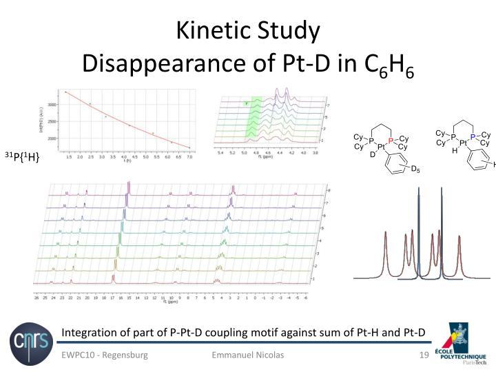 Kinetic Study