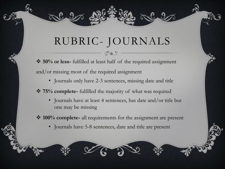 Rubric- journals
