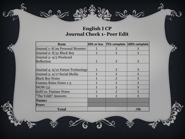 English I CP