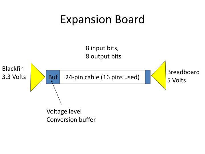 Expansion Board
