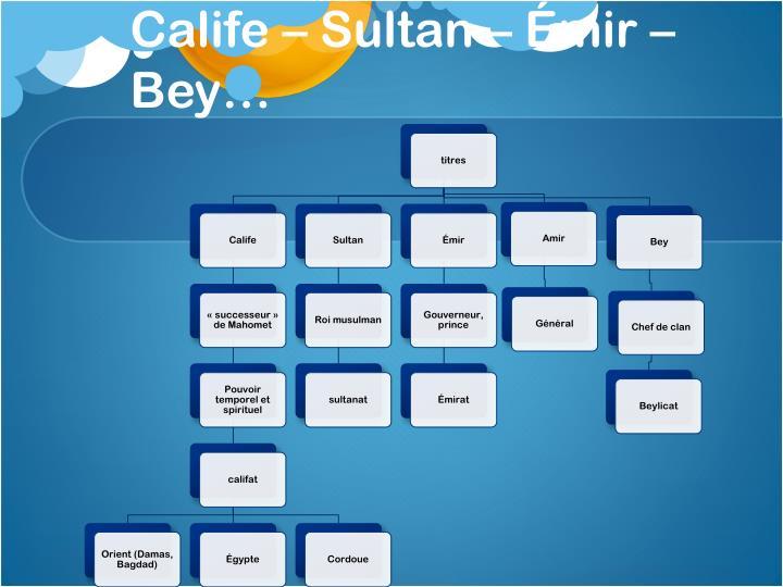 Calife – Sultan – Émir – Bey…