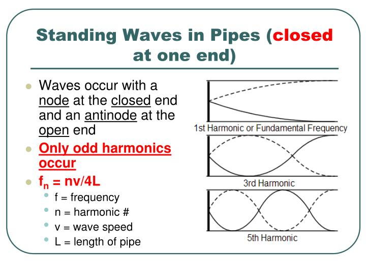 Standing Waves in Pipes (