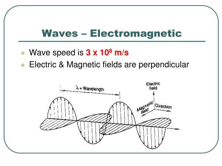 Waves – Electromagnetic