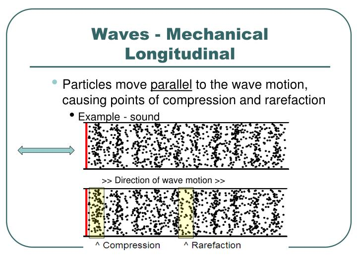 Waves - Mechanical Longitudinal