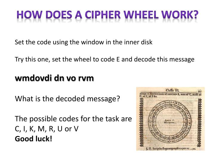 How does a cipher wheel work?