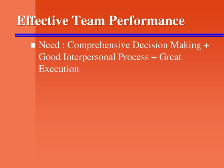 Effective Team Performance