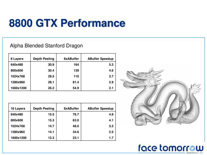 8800 GTX Performance