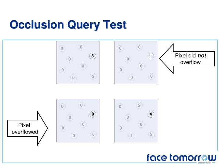 Occlusion Query Test