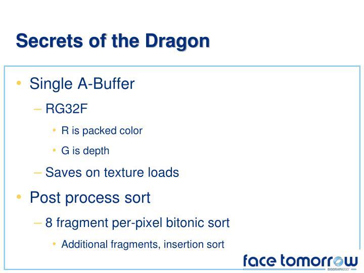 Secrets of the Dragon