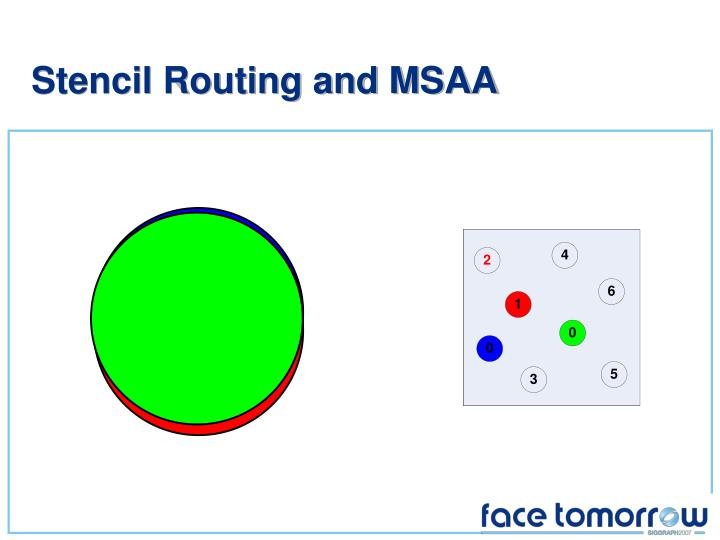 Stencil Routing and MSAA