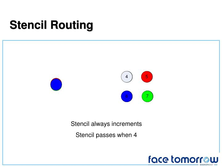 Stencil Routing