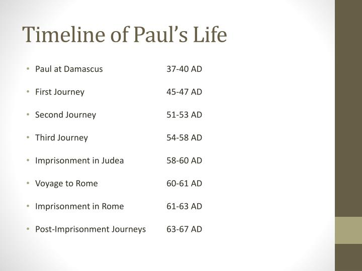 Timeline of Paul's Life