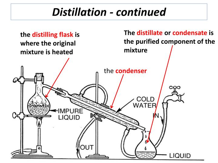 Distillation - continued