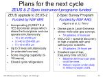 plans for the next cycle zeus z spec instrument programs funded