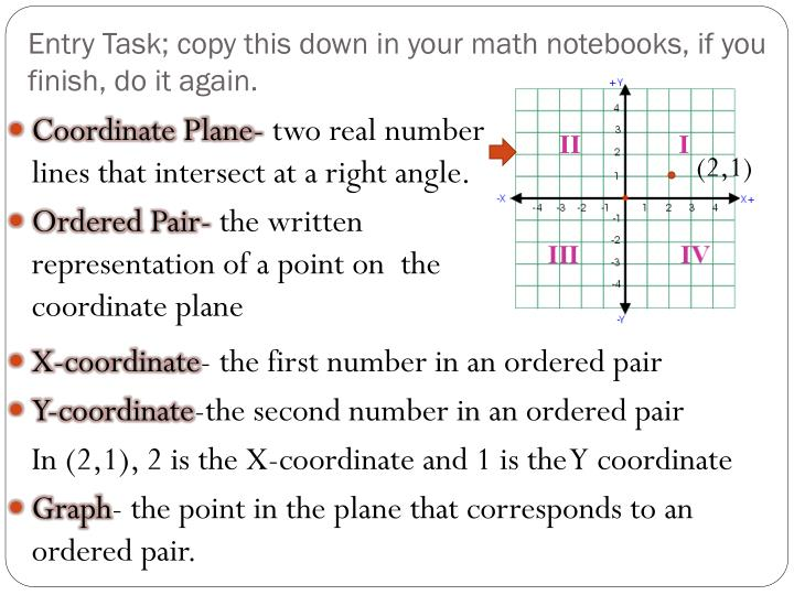 Entry Task; copy this down in your math notebooks, if you finish, do it again.