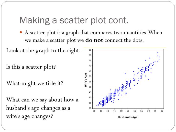 Making a scatter plot cont.