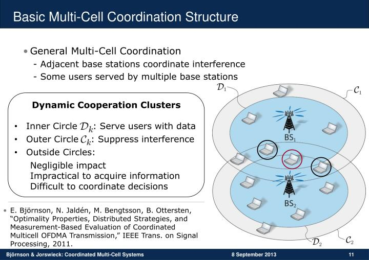 Basic Multi-Cell Coordination Structure
