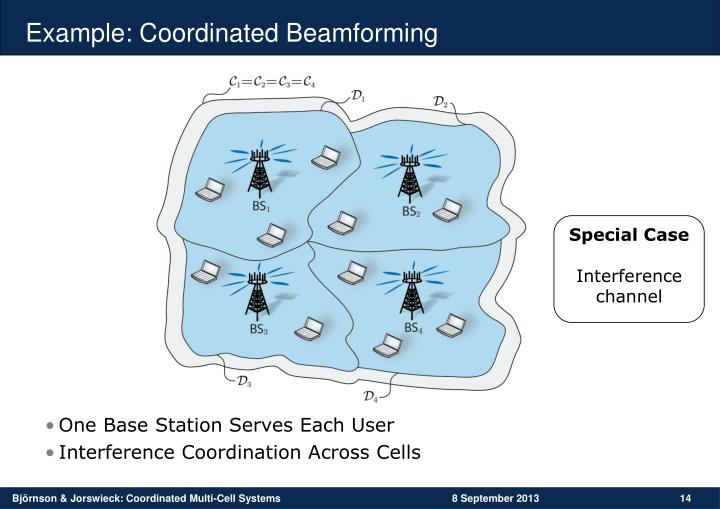 Example: Coordinated Beamforming