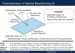 parametrization of optimal beamforming 2