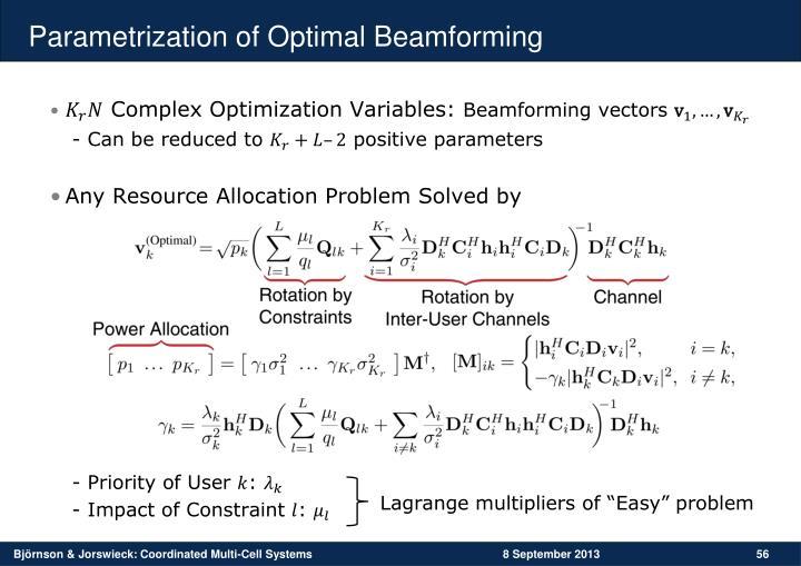 Parametrization of Optimal Beamforming