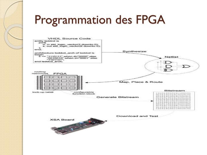 Programmation des FPGA