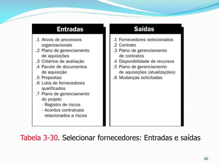Tabela 3-30
