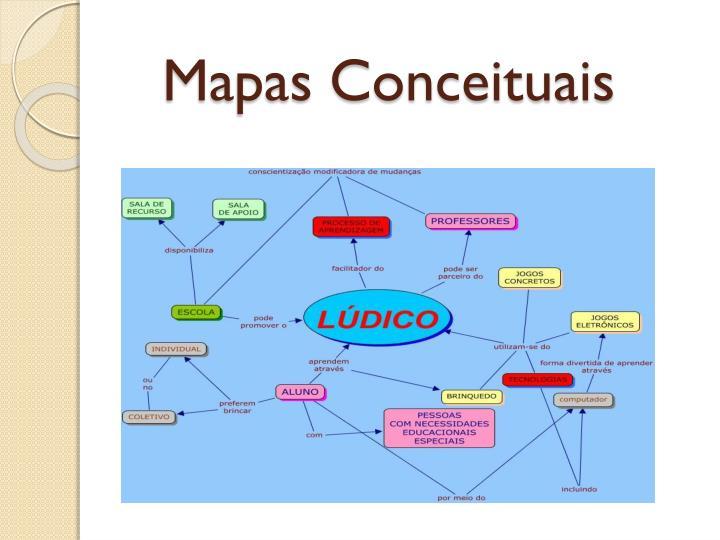 Mapas Conceituais