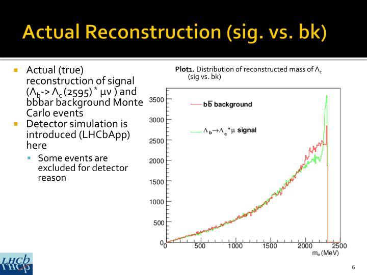 Actual Reconstruction (sig. vs.