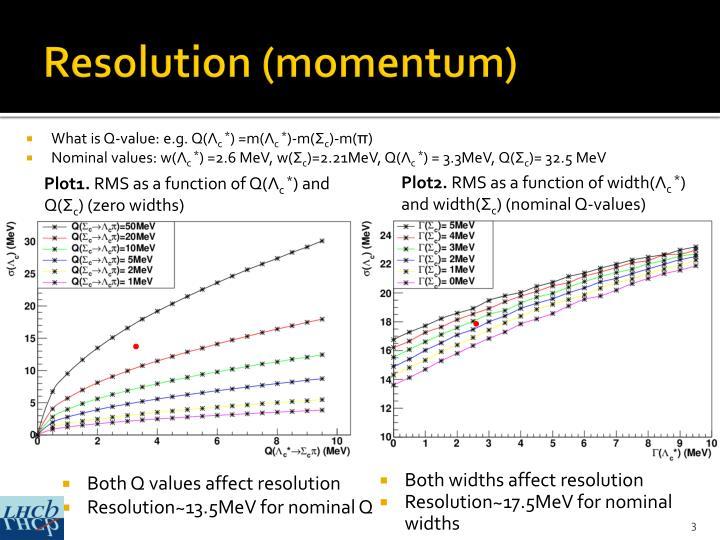 Resolution (momentum)