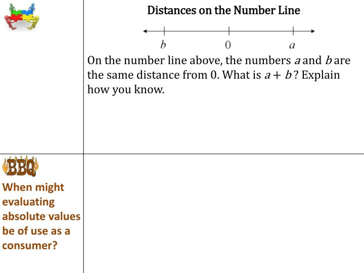 Distances on the Number Line