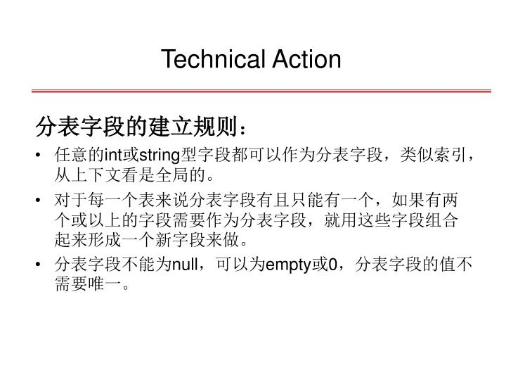 Technical Action