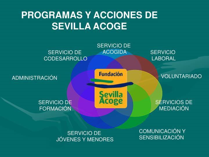 PROGRAMAS Y ACCIONES DE SEVILLA ACOGE