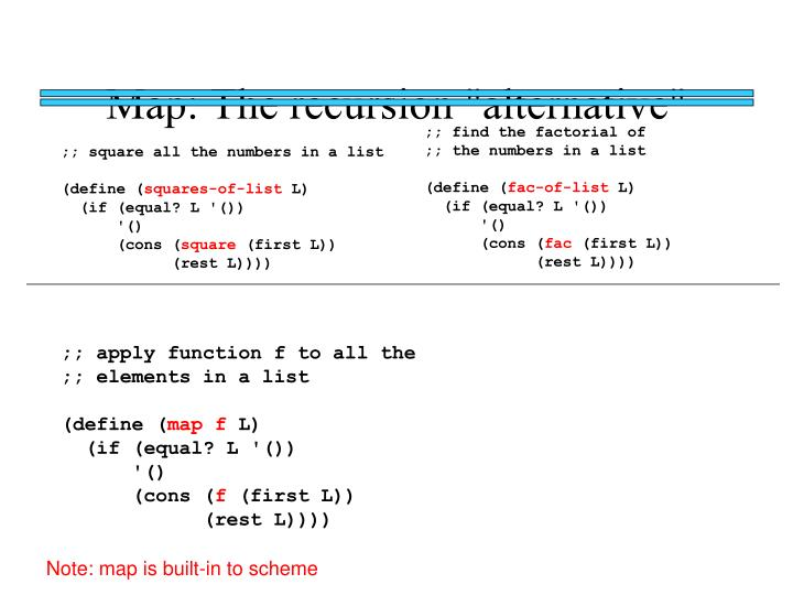 "Map: The recursion ""alternative"""