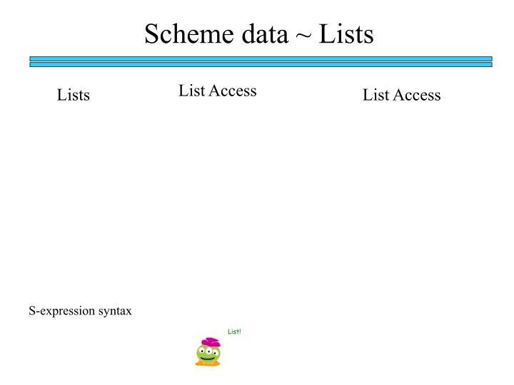Scheme data ~ Lists