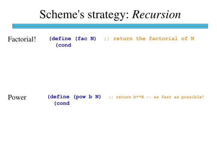 Scheme's strategy: