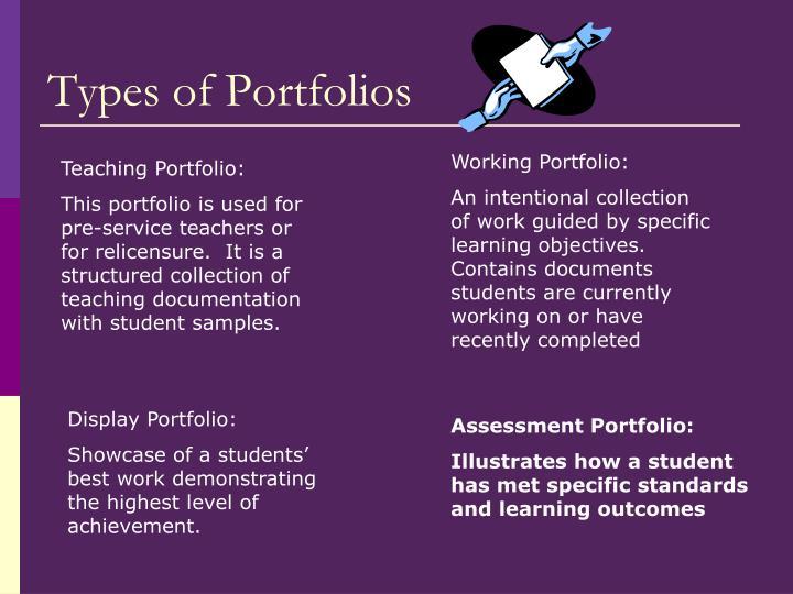 Types of Portfolios