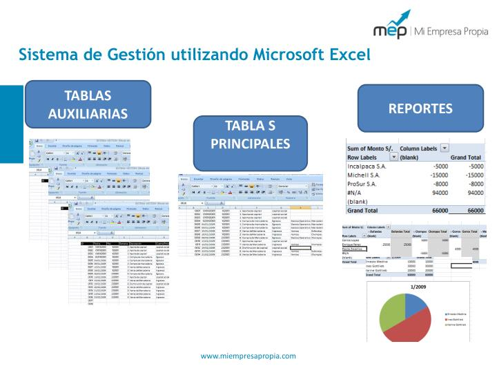 Sistema de Gestión utilizando Microsoft Excel