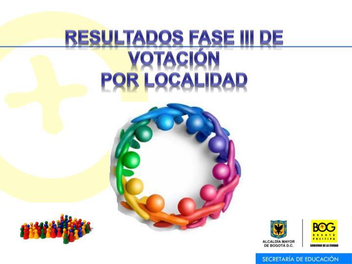 RESULTADOS FASE III DE VOTACIÓN