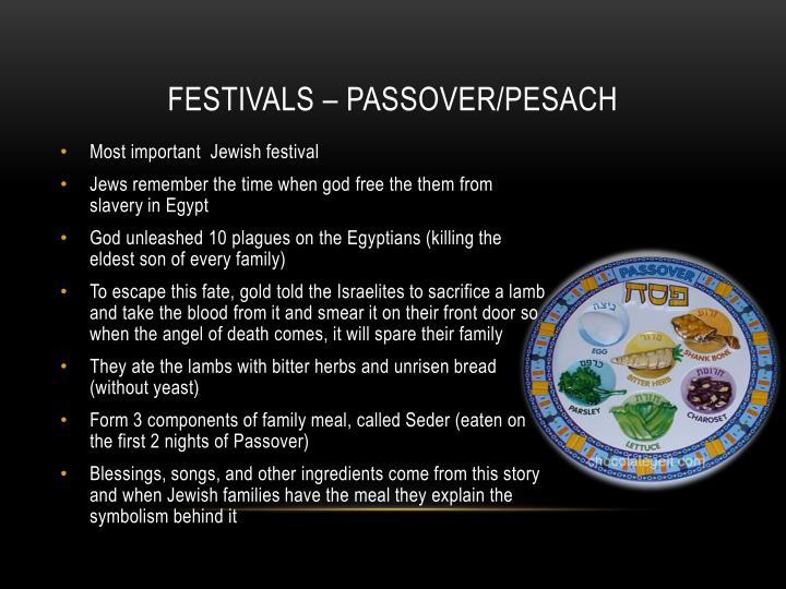 Festivals – Passover/Pesach