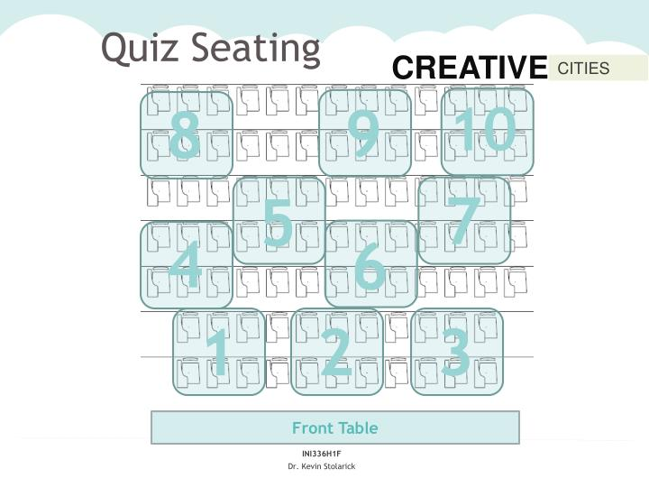 Quiz seating