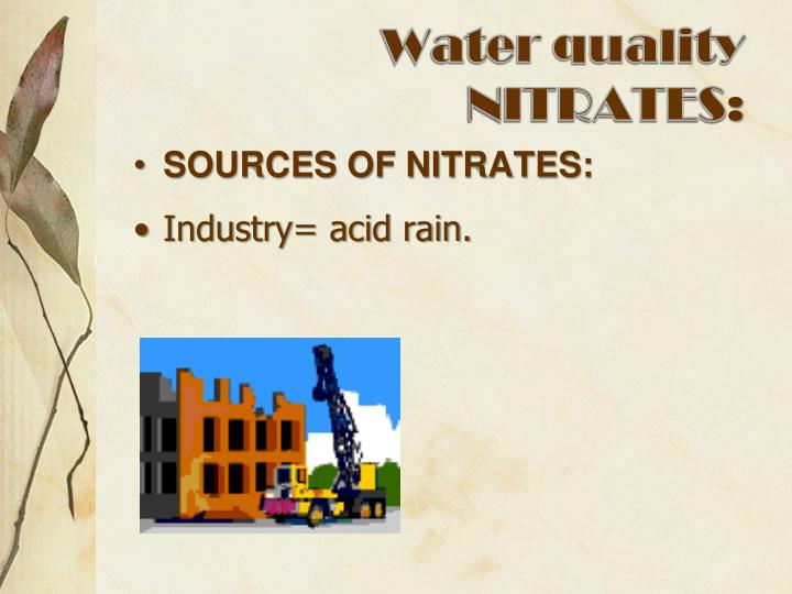 Water quality NITRATES